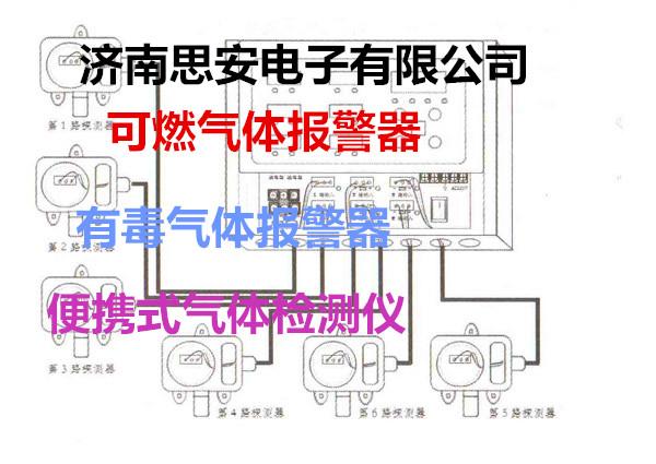 浙江 液氨报警器 可燃气体报警器 有毒气体报警器 气体报警器