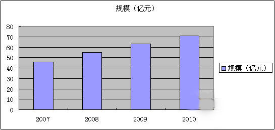 中国工业计算机的发展历程与未来方向