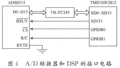 3 v电平,而adc则是5 v电平,因此需要电平转换芯片74lvc245来实现隔离