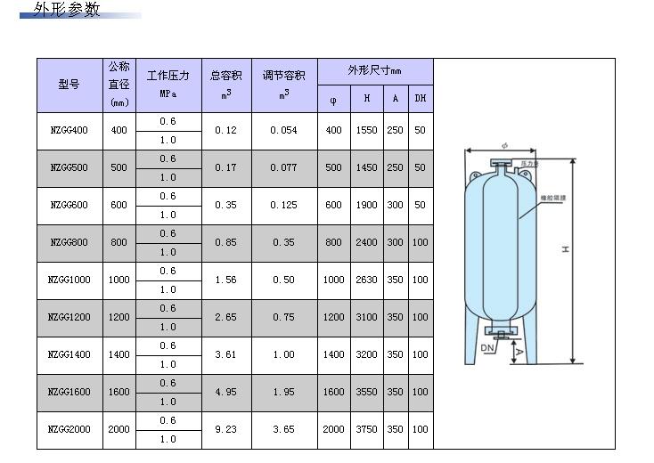 隔膜气压罐nzg600-10-深圳市厚德志行科技有限公司图片
