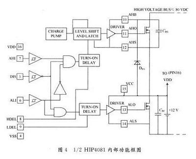 桥电机驱动电路设计