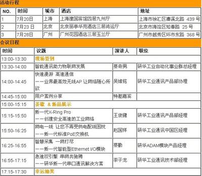 顺颂商祺格式-2010研华工业通讯新品发布会