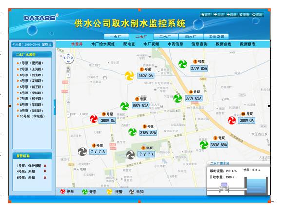 安防情况,远程控制所辖水源井水泵的启停; ◆ 在线监测水厂内加压泵等
