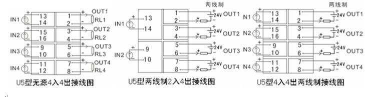 无源信号隔离器/配电器