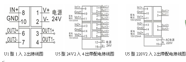 有源信号隔离器/分配器/配电器