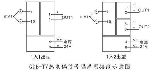 热电偶信号隔离器/分配器
