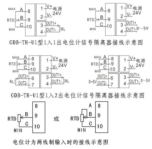 电位计信号隔离器/分配器