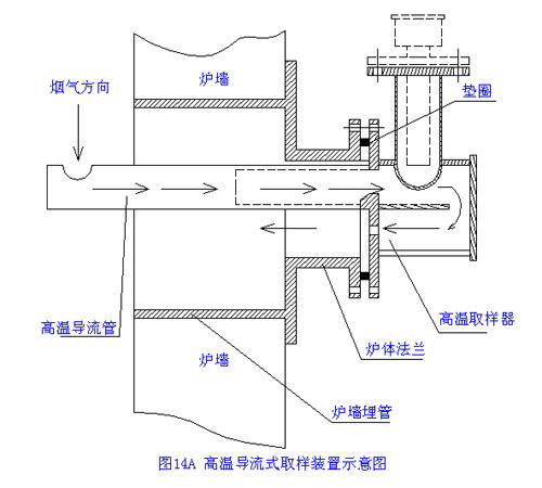 氧化锆氧量分析仪图纸解析-技术文章-天长市仪木工识别怎样建筑图纸图片