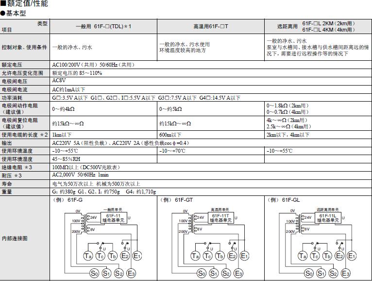 供应欧姆龙自动供排水兼增水警报液位控制器61f-g2