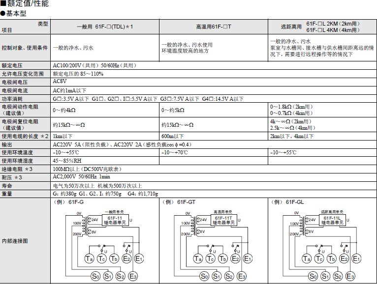 继电器-特价销售omron欧姆龙液位继电器61f-g3
