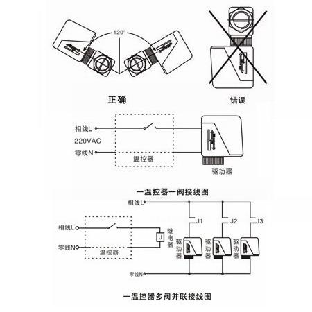 ylva-7010系列-风机盘管电动阀图片