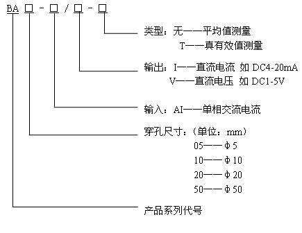 交流电流传感器品种及选型方法