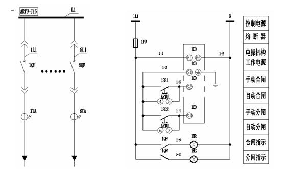 实现断路器就地与远程两地控制的工作模式