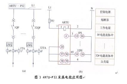 使用传统的机械式电能表附带脉冲接口,利用智能化的脉冲接收装置实现