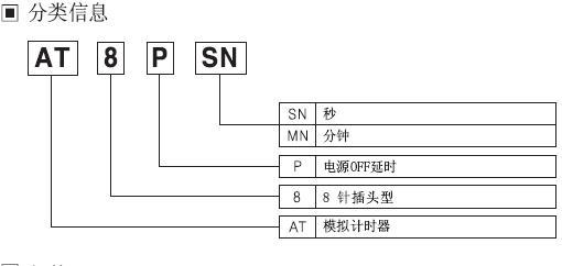 断电延时继电器_中国智能制造网