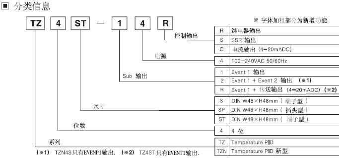 tzn4s|tzn4m|tzn-双重pid温控器