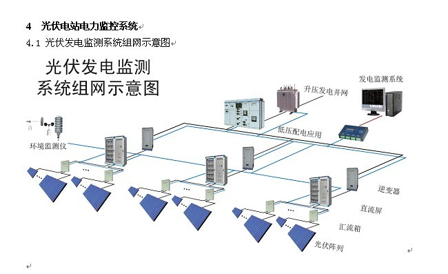 光伏电站电力监控系统设计与选型方案(yj)