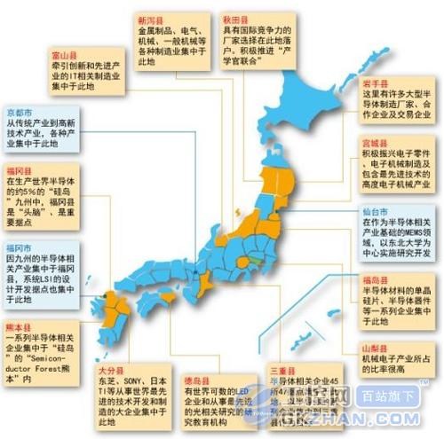 日本地震,全球ic(集成电路,芯片等)行业危机四起,与市场表面的风平浪