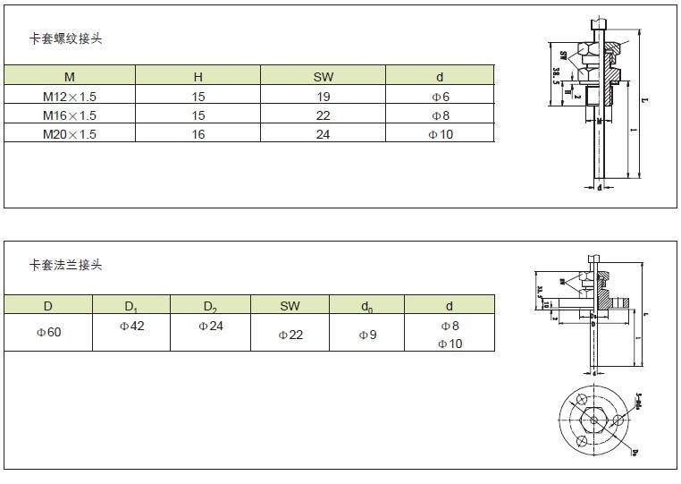 天康集团双金属温度计安装图解及选型需知