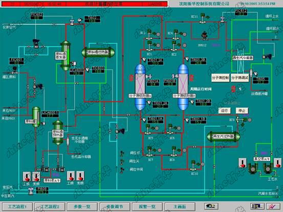 无水酒精(乙醇)自动化控制系统工程