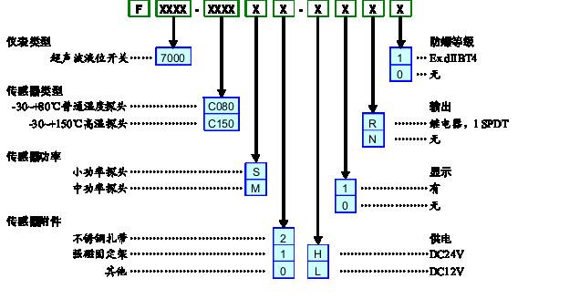 输出接线 f7000系列超声波液位开关的输出为一组spdt