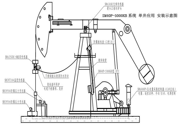 sm331电压接线图
