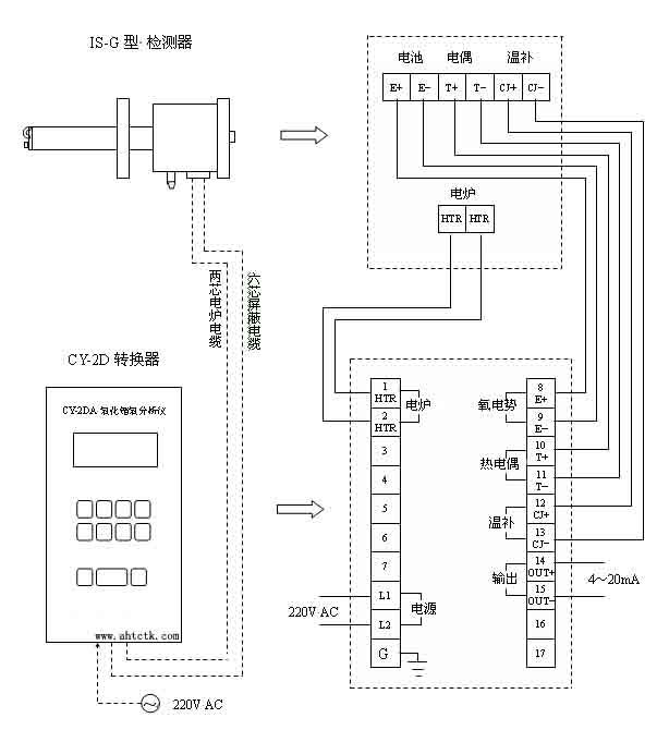检测器系统接线图