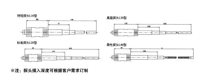 kh-sp 无锡料位开关射频导纳式料位计-无锡科汇自动化控制设备-无锡