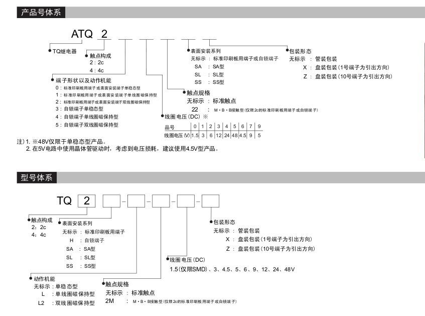 nais/松下tq2-12v信号继电器