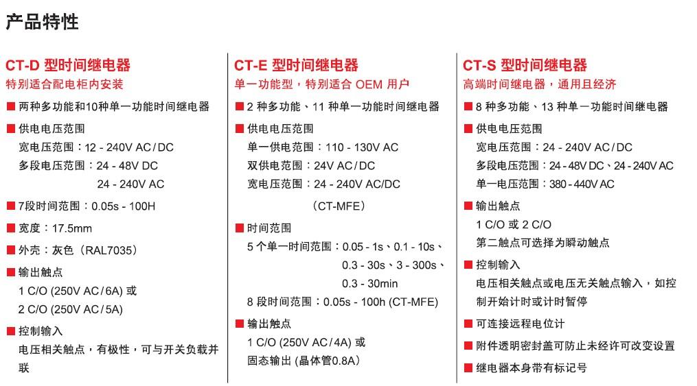 通电闪烁ct-ebs 脉冲发生器ct-tgs 通,断电延时ct-eas,ct-evs 星三角