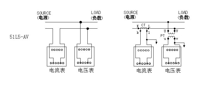 f96/q96-90°船用f96 q96-acb交流电压表