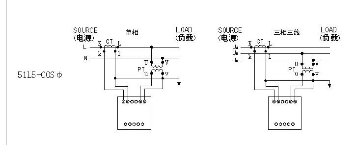 16D3-COS功率因数表(380V/5A)适用范围 适用于各种交直流输配电系统,电厂控制屏及各种电气装置上的测量交直流电流、电压、频率、功率因数、功率及用于其他电量测量。 技术标准 符合国家GBT7676-1998要求,同时也符合国际电工委员会IEC51号出版物品版和ICE1010-1标准要求。 主要技术参数 1、精度等级:电流电压准确度等级为1.