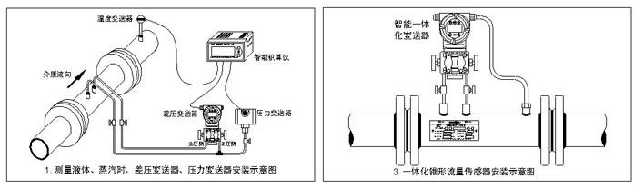 雷诺压缩机电路图