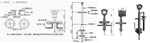 二,靶式流量计的典型应用: 气体类:煤气,空气,氢气,天然气,氮气,液化
