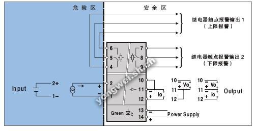 gd8316b-ex直流电压输入报警设定器