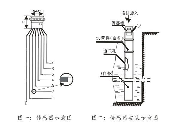 高位水塔,水电站的压力前池,集水井等任何液体场合.