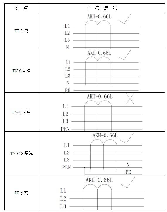 66/l剩余电流互感器; 电流互感器接线图图片;
