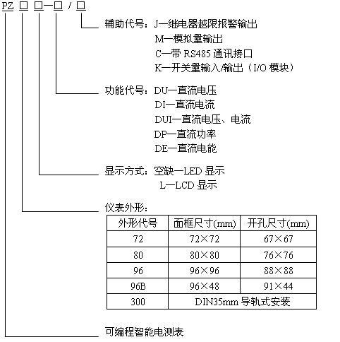 通讯接口,采用modbus-rtu 协议;可带模拟量输出,继电器报警输出,开关