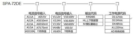 可用脉冲计数器读取电能值(脉冲常数1~1000imp/kwh可任意设置); &bull