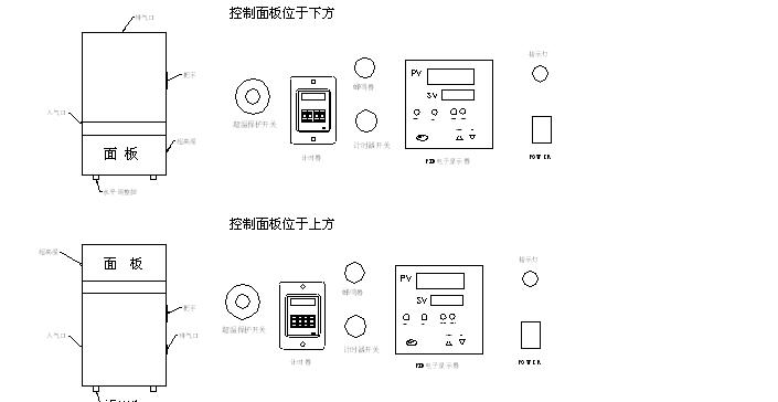 工业烤箱电路图_东莞市庆声试验设备有限公司;