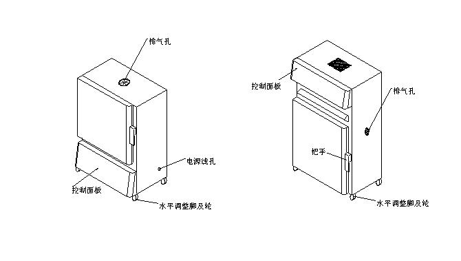 3.接上相符的漏电开关,将电源开关打开后,可自定温控.