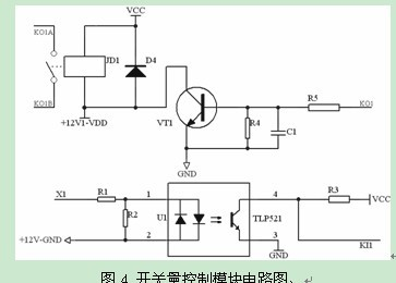 开关量输入经光电耦合接入cpu;告警由gpio口经光电耦合器连接到继电器