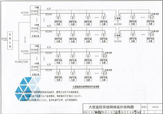 智能消防设备电源监控系统