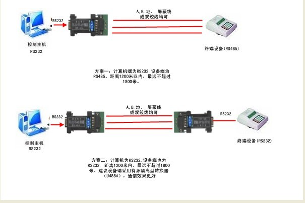 485a:rs232/rs485转换器接线图