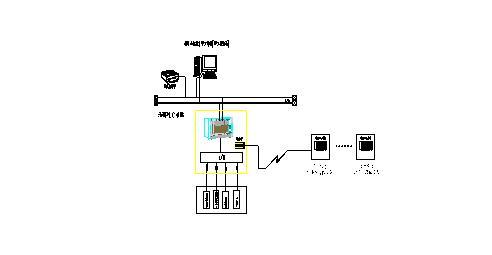 腾控PLC系统如何应用的?