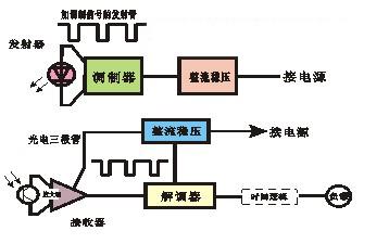 电路 电路图 电子 户型 户型图 平面图 原理图 358_225