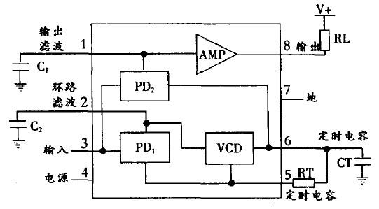 pd2均采用双平衡模拟乘法器电路