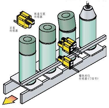 槽型光电开关的应用和检测