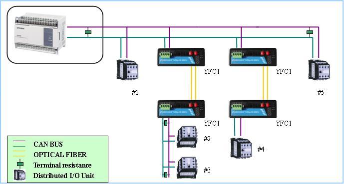 jtx 2c中继接线方法