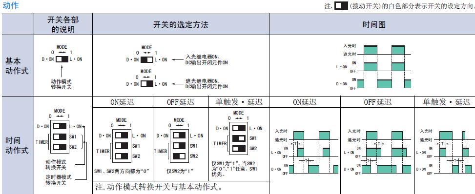 e3jk-r4m1原装正品欧姆龙omron光电开关e3jk-r4s3